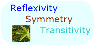 Math Equivalence Properties - Reflexive, Symmetric, Transitive