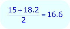 Math - Calculate Square Root without a calculator - Newton's Method - example 2 - Step 1c