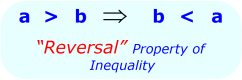 Math Properties - Math Inequalities - Reversal