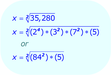 Math - Simplifying Square Root Expressions - example 1 - Factor the radicand into a series of perfect squares - Step 1