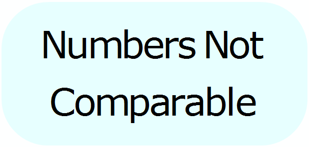 Math - Numbers Not Comparable - numbers computed using different methodologies