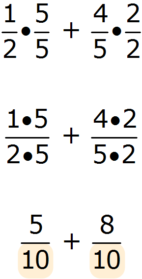 Math - Adding Fractions using the Multiplicative Identity