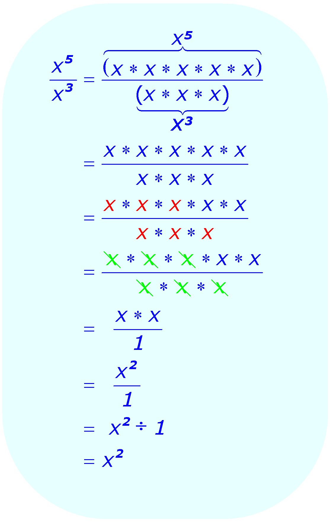 Exponent Division - How to Understand the Process - Math