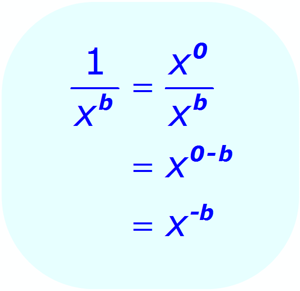 Negative Exponents:  Derivation - Math
