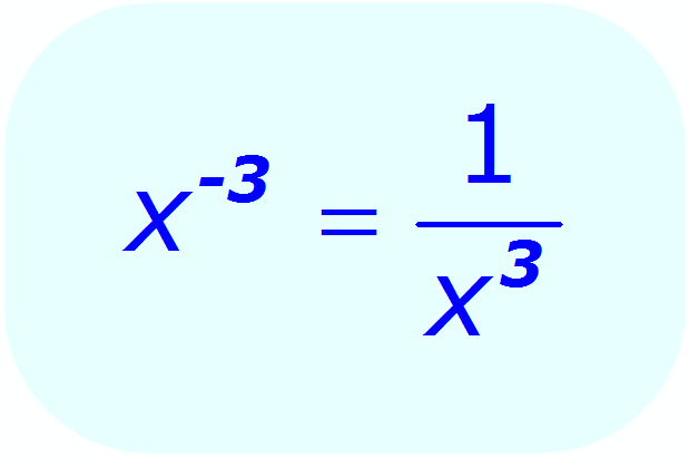 Negative Exponents: - example - when the base is a variable, and the exponent is an integer - Math