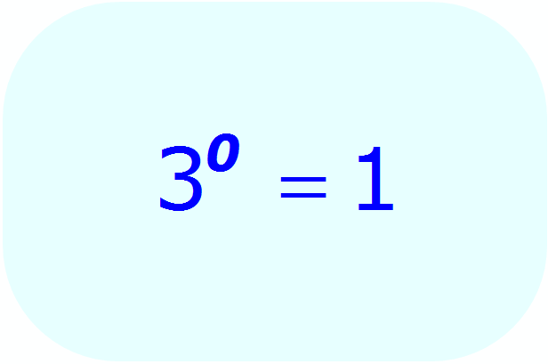 Zero Exponents: - example 1 - Math