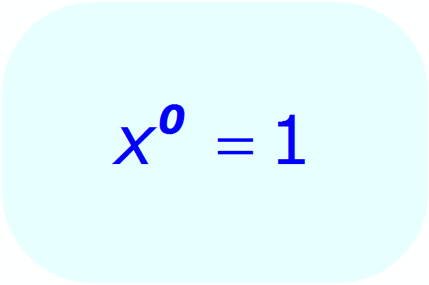 Zero Exponents:  Definition - Math