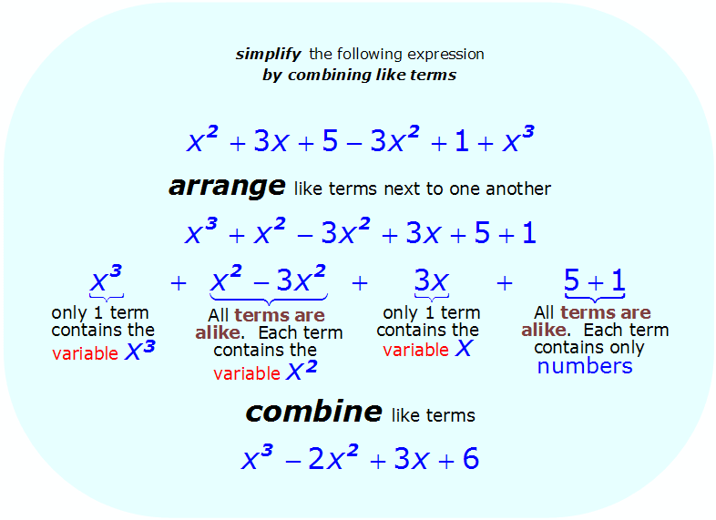 Math - Simplify Algebraic Expression using addition and subtraction