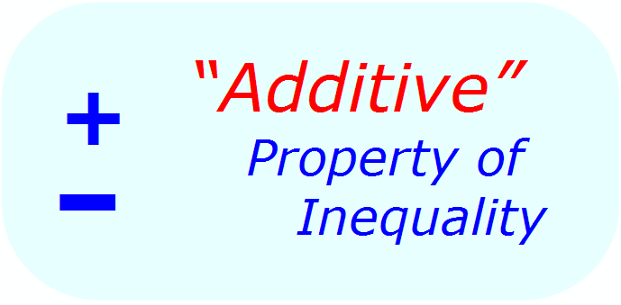 Math Properties - Math Inequalities - Addition & Subtraction