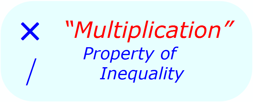 Properties of Multiplication and Division Applied to Inequalities