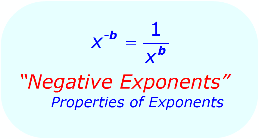 Math - Negative Exponents - Exponent Rules
