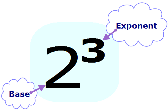 base and exponent - Math