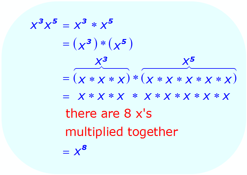 Exponent Multiplication - How to Understand the Process - Math