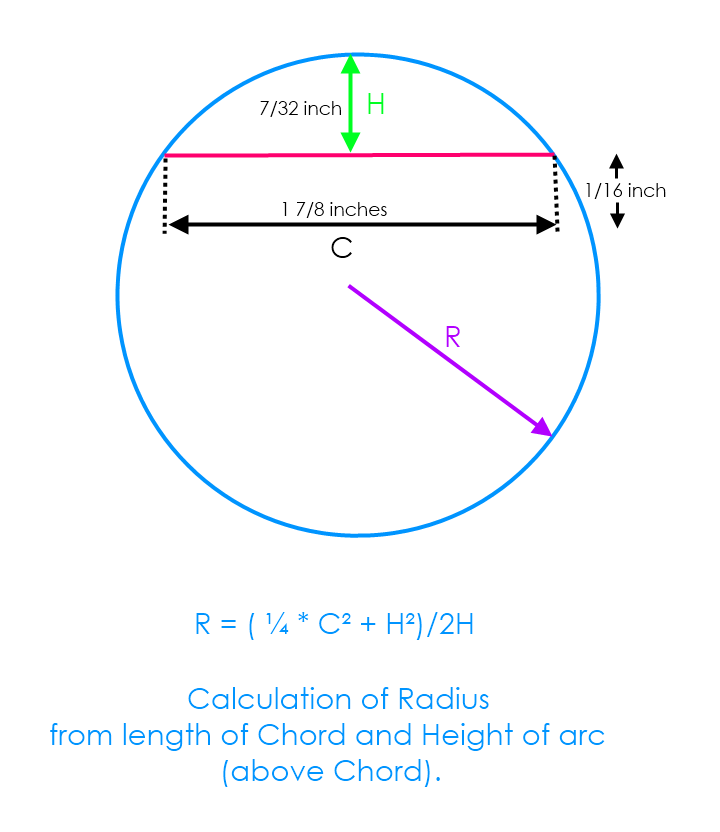 Radius from Circle from Arc and Chord