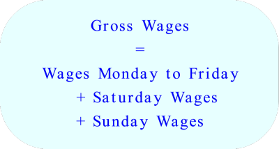 Gross Wages calculation:  Regular pay and overtime
