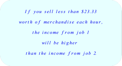 The income from Job 1 is higher than the income from Job 2