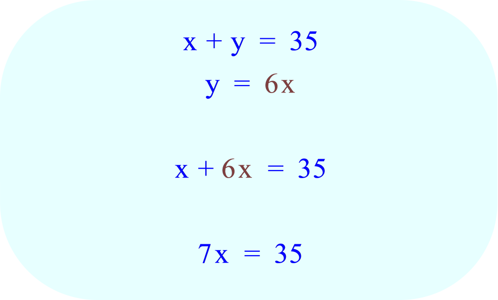 combine all x terms in the equation