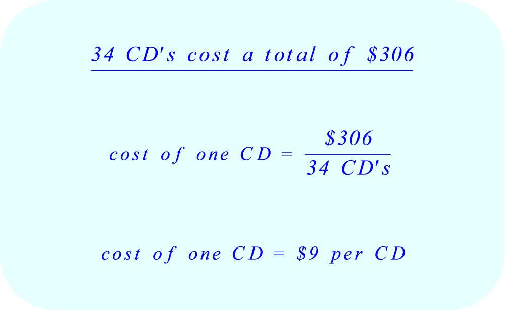 Calculate the average cost of a single CD.