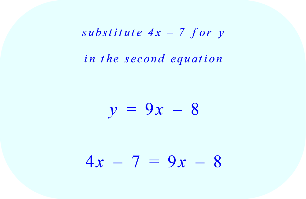 Substitute 4x – 7 for y