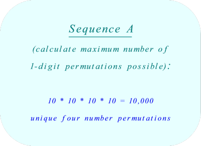 Calculation of permutations of duplicate numbers for license plate combinations problem