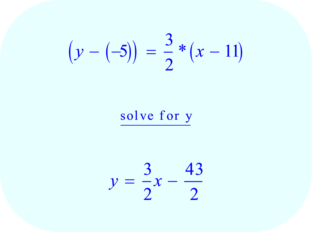 Solve the point slope formula for y