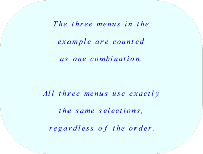 These three menus are counted as one combination.  All three menus use exactly the same selections, regardless of the order.