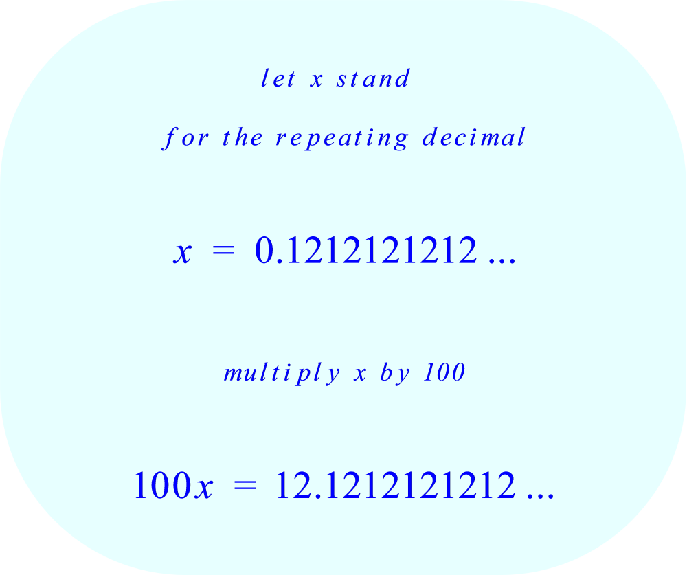 Convert Repeating Decimal to fraction:  