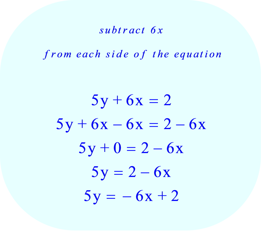 Subtract 6x from each side of the equation