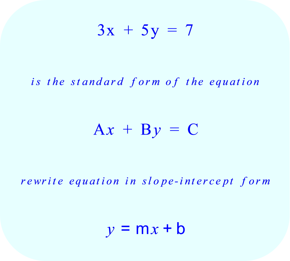 3x + 5y = 7 is the standard form of the equation
