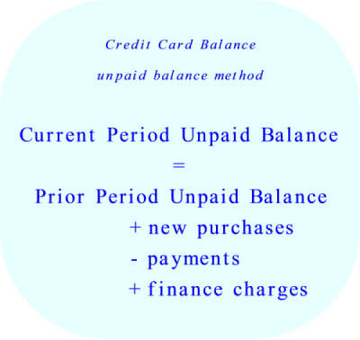 Credit Card Balance - finance charges computed using the unpaid balance method