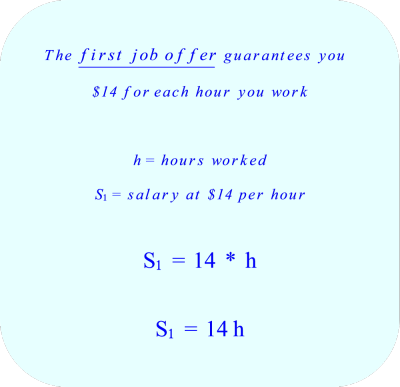 The first job offer guarantees you $14 for each hour you work.