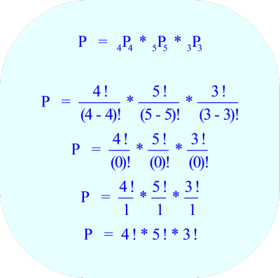 Calculate compound permutations when:       n = 4 and r = 4      n = 5 and r = 5      n = 3 and r = 3