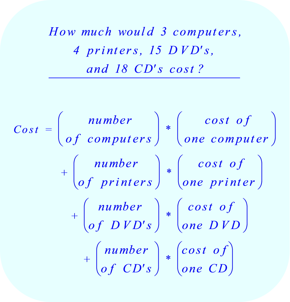 Equation to calculate the cost to purchase computers,  printers,  DVD's, and CD's.