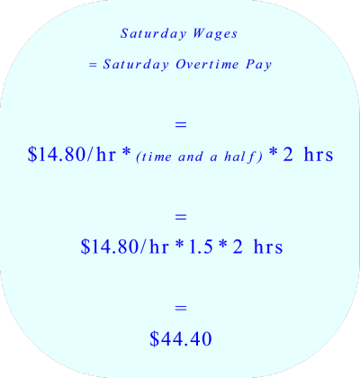 Gross Wages calculation:  Saturday overtime pay