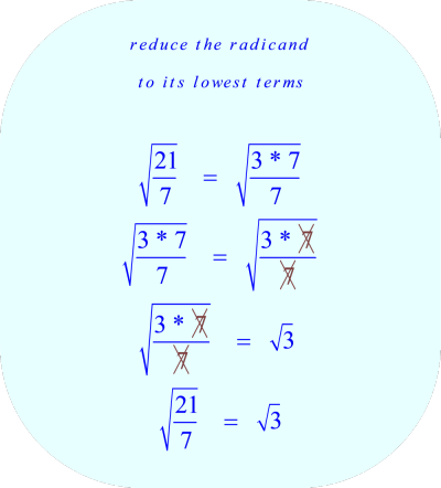 reduce the radicand to its lowest terms