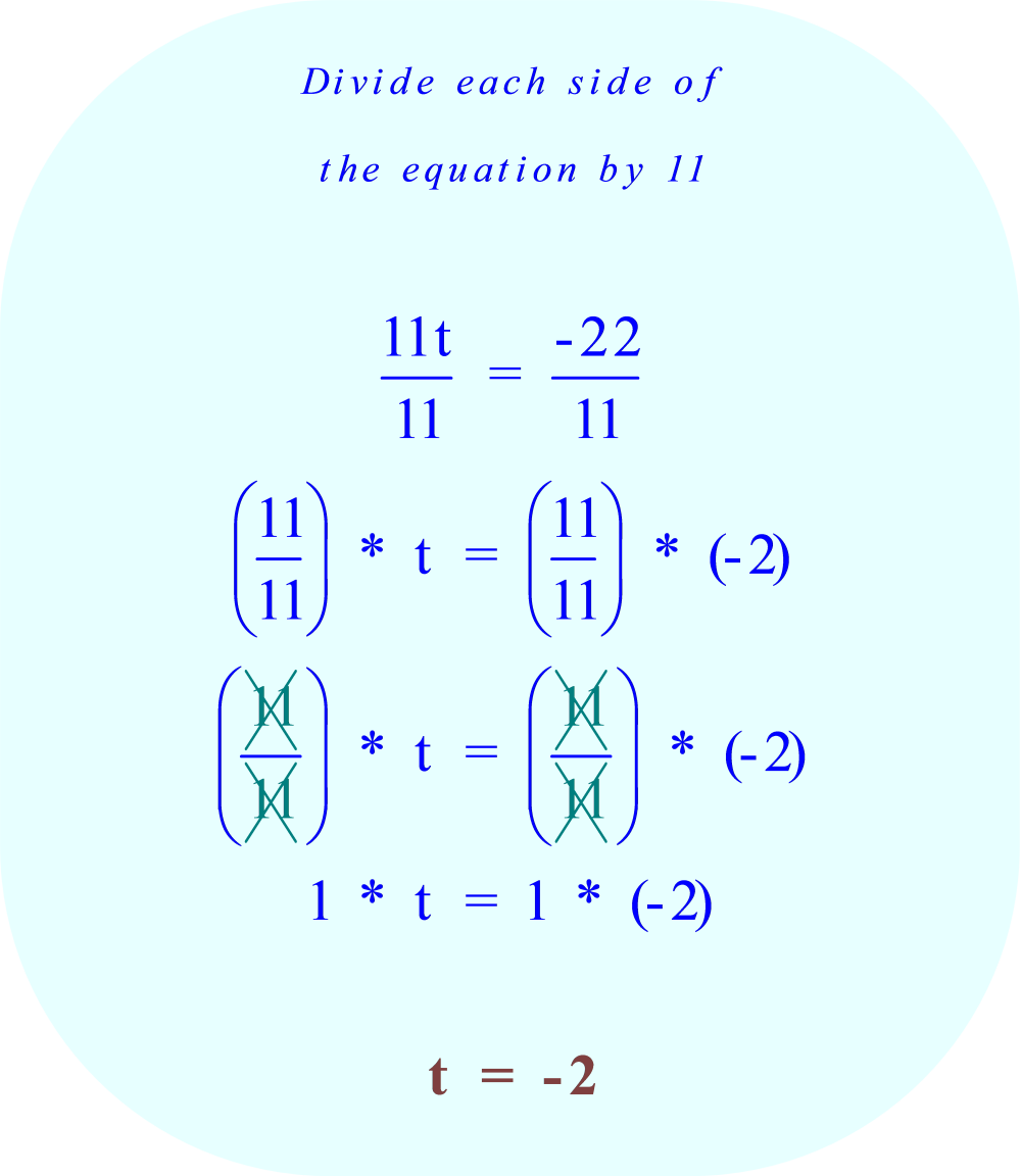 Solve for t:  divide each side of the equation by 11  *** Click to enlarge image ***