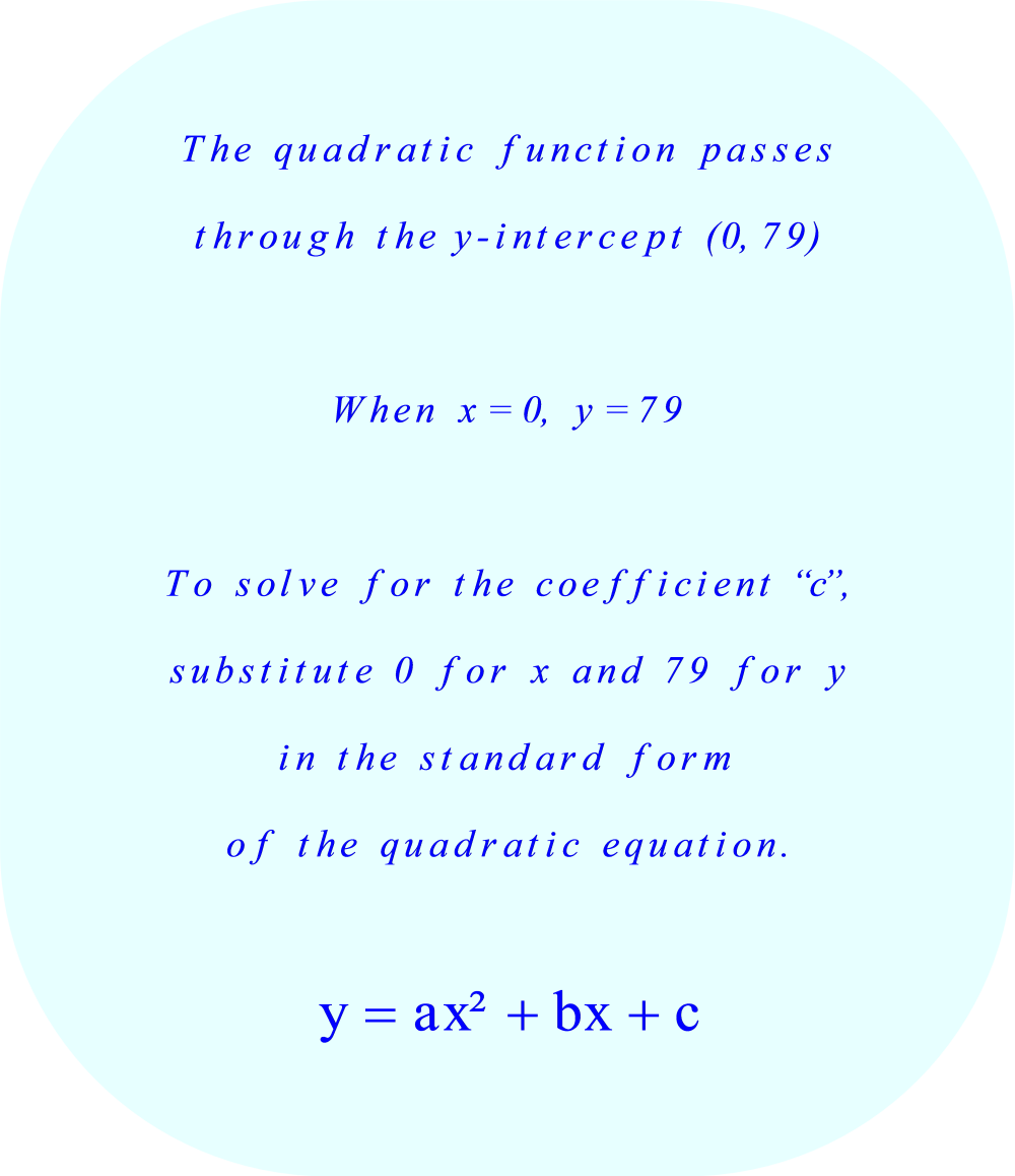 Quadratic Function - use the y-intercept to solve for the 'c' coefficient