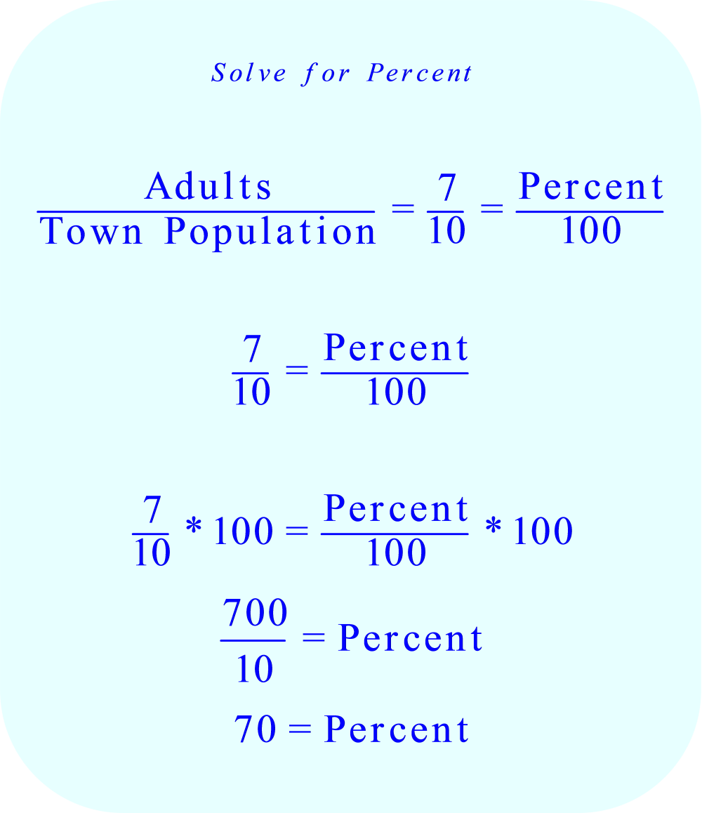 Solve for Percent