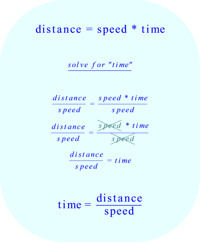 Beginning with the time-speed-distance formula, solve for time