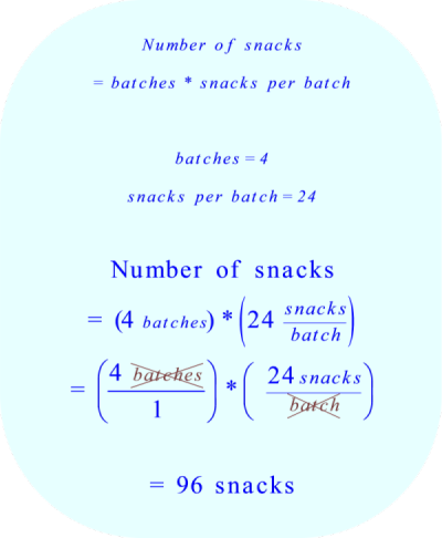 calculate the total number of snacks when four batches are baked with 24 snacks per batch