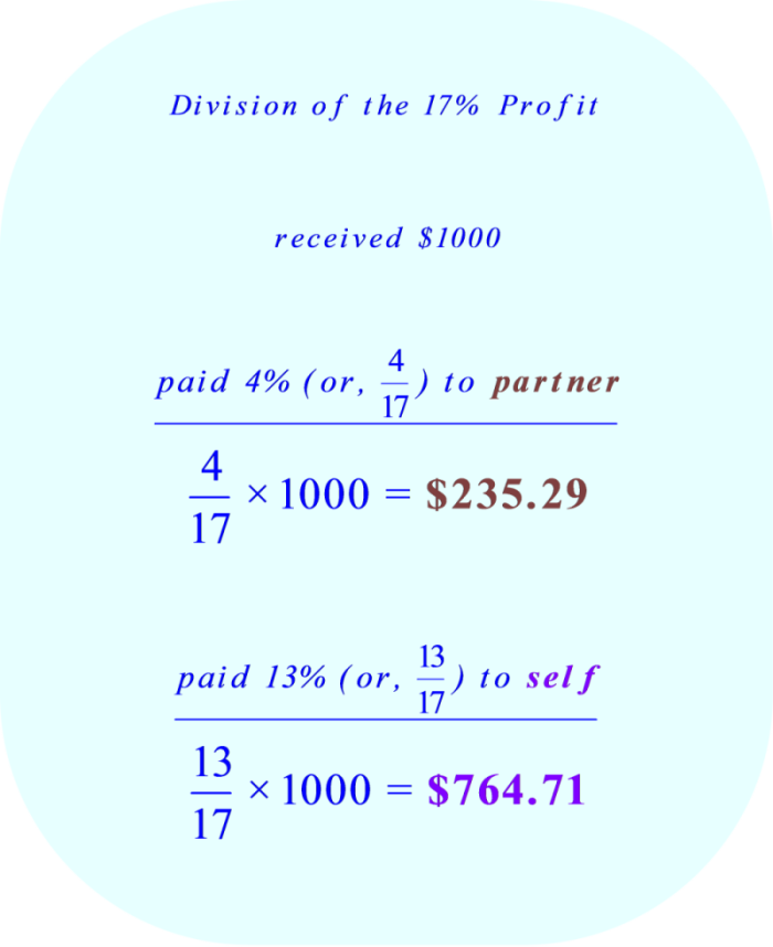 Proportional Division of Profits - Calculation