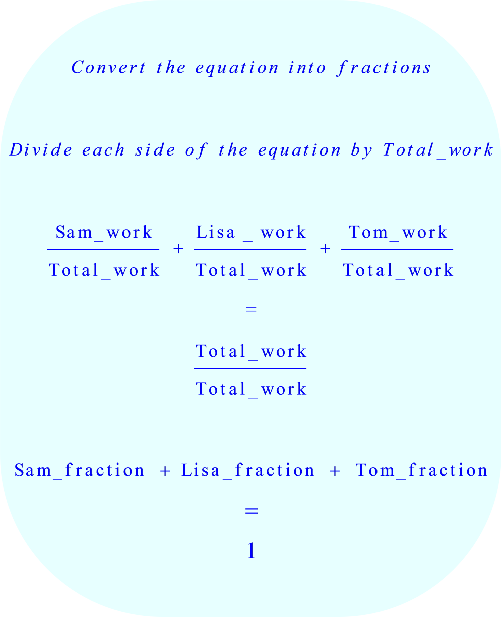 convert equation into fractions 