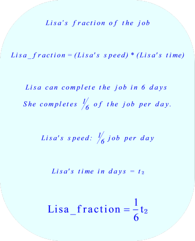 work rate problem:  Lisa's fraction of the job. 