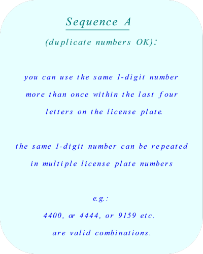 Duplicate numbers are valid for license plate combinations problem