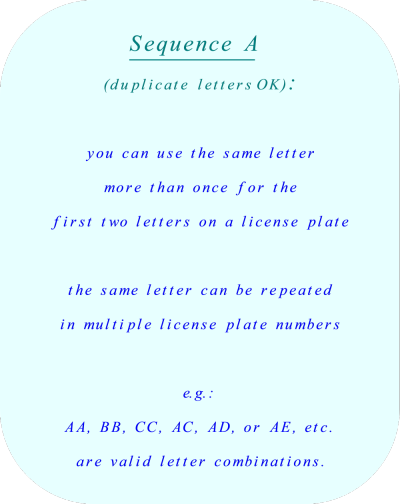 Duplicate letters are valid for license plate combinations
