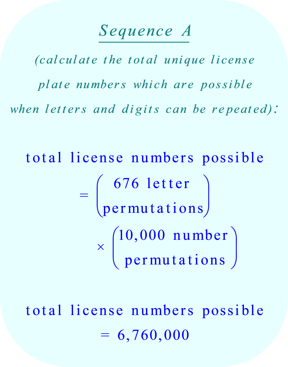 Calculate the maximum number of unique license plate numbers when duplicate letters and duplicate numbers are allowed