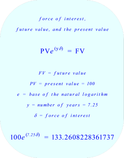 Force of interest:  relationship to future value and present value of Peter's deposit *** Click to enlarge image ***
