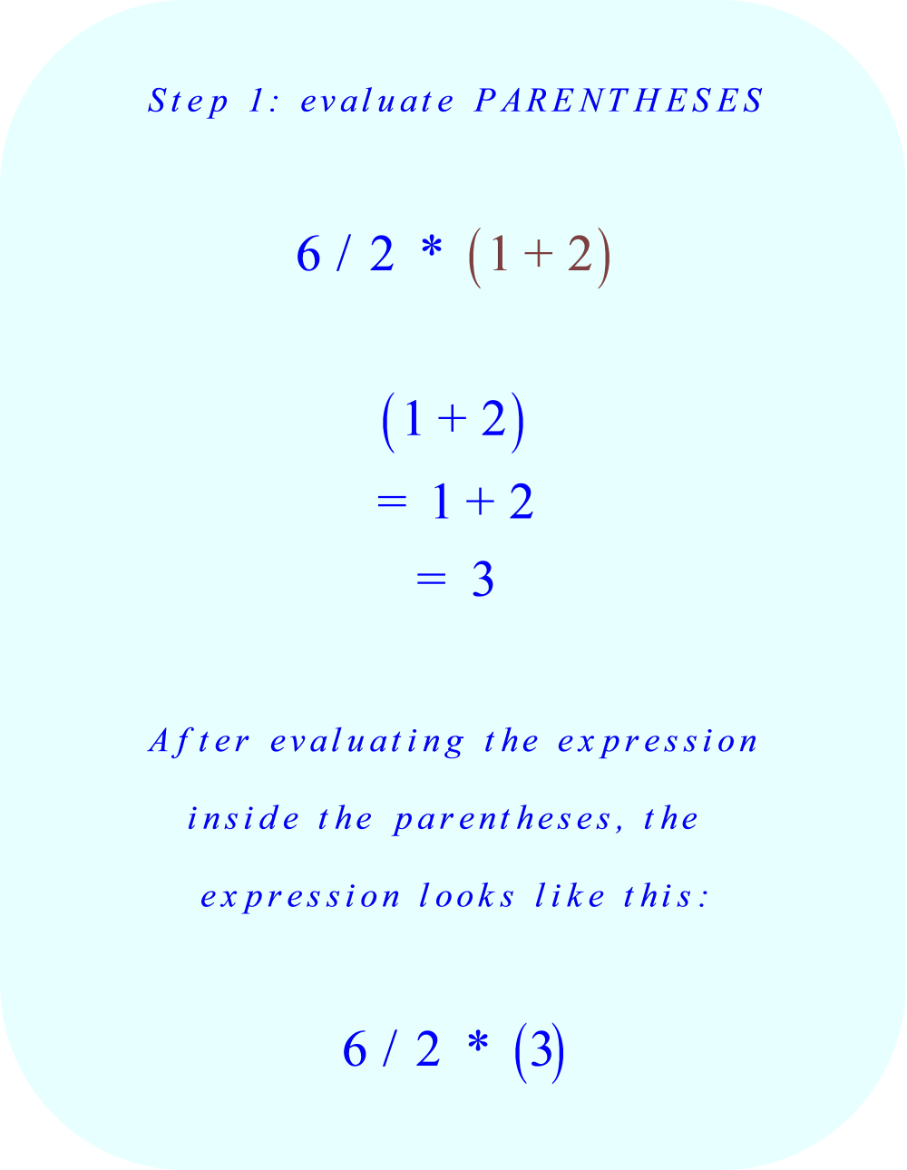 PEMDAS - first, evaluate the expression inside the parentheses