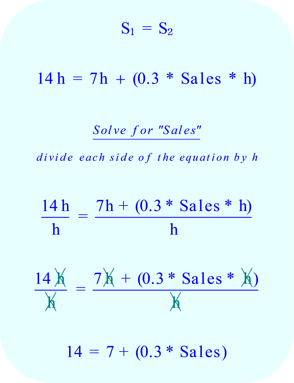 Write the following equation: salary from the lst job offer equals the salary from the 2nd job offer:          14h = 7h + 0.3 * Sales * hSolve for Sales