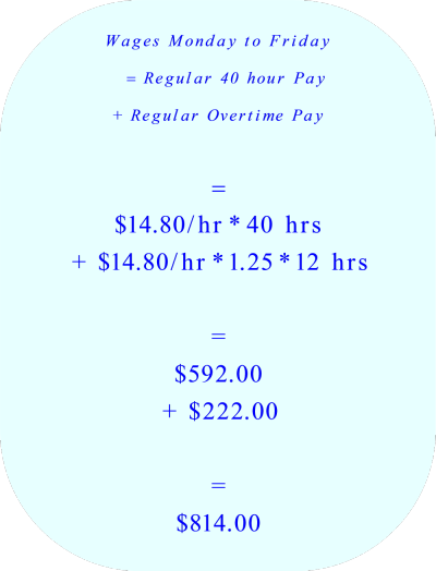 Gross Wages calculation:  Regular pay and overtime Monday Through Friday